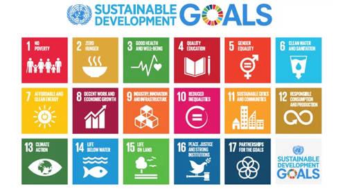 الامم المتحدة تضع اهدافها لجعل الحياة افضل