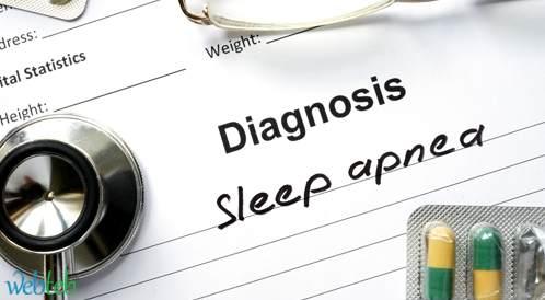 تقييم النسخة العربية لاستبيان STOP-Bang لمسح حالات توقف التنفس أثناء النوم