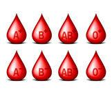 فئة الدم