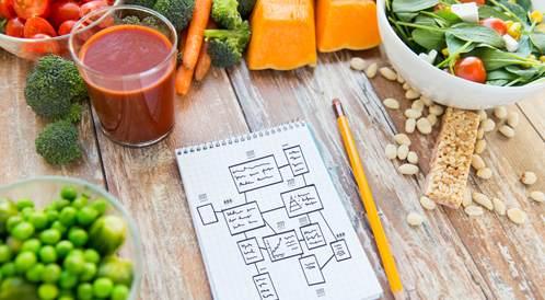 عرض الشرائح: الوجبات الصحية تبدأ بالتخطيط