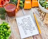 الوجبات الصحية تبدأ بالتخطيط