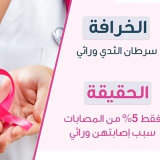 الخرافة: معظم سرطانات الثدي تنتقل بالوراثة