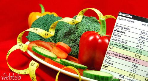 حمية داش وكيفية تقليل الملح في نظامك الغذائي !