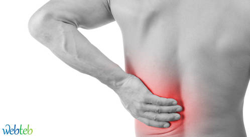 الأعراض المرافقة لالم الظهر