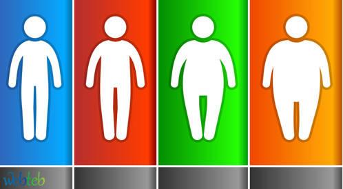 مؤشر كتلة الجسم لمعرفة الوزن المثالي