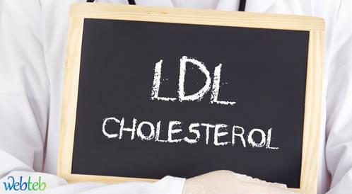 كيف يتم تصنيف مستويات الكولسترول السيء