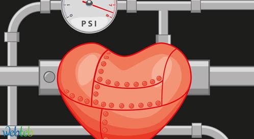 تعريف مستويات ضغط الدم ما هو الطبيعي وما هو المرتفع؟
