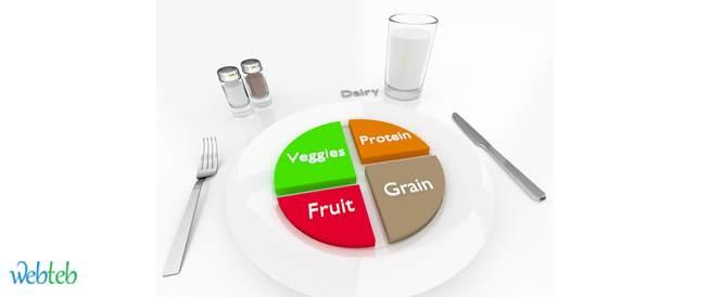 ما هي مواصفات طبق الطعام الصحي والمتوازن؟