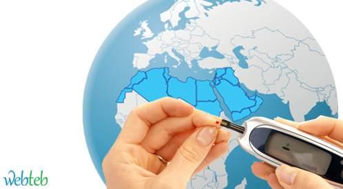 في اليوم العالمي للسكري: أرقام مخيفة عربياً وخطر محدق!