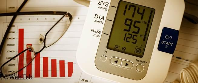 جدول ضغط الدم: معنى القراءات