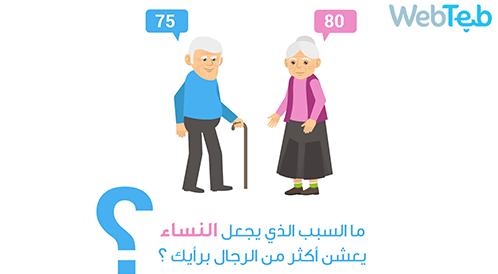 من يعيش أكثر في العالم العربي الرجال أم النساء ؟