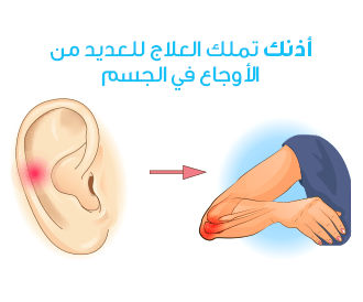 أذنك تملك العلاج للعديد من الأوجاع في الجسم