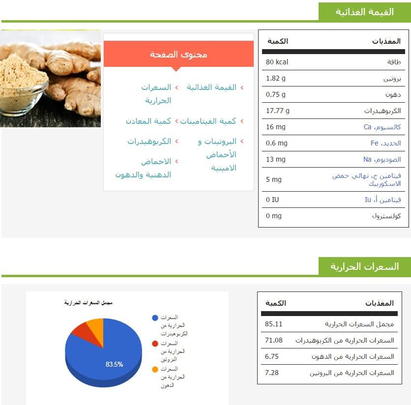 القيمة الغذائية للزنجبيل