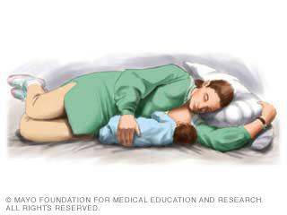 الإرضاع: وضعية الإستلقاء