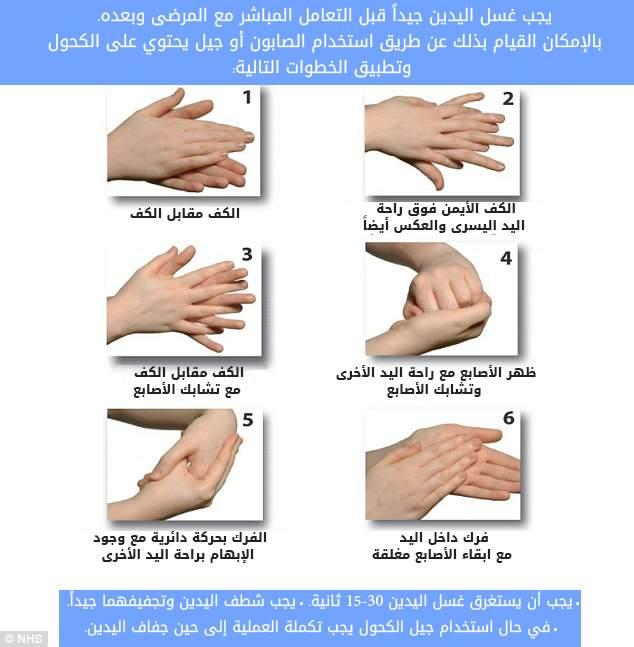 الطريقة الامثل لغسل اليدين