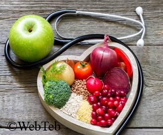 صورة لمجموعة أغذية مفيدة للقلب